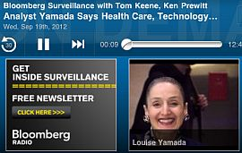 Louise Yamada on Bloomberg Radio Surveillance Sept 19, 2012